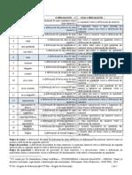 FT20 e FT20A.pdf