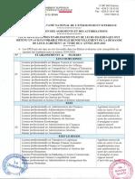 Liste Officielle Des EPES Et Filières Ayant Obtenu Un Avis Favorable Agrément