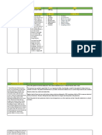 Drug Study Potassium Citrate