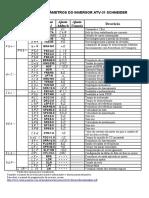 Parametrização Atv 31 21-05-08