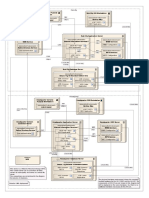 System Architecture Document
