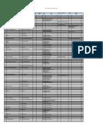 16949 2016 QMS Docs Procs Forms Matrix