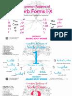Verbs patterns arabic