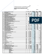 Presupuesto Comparativo Pozo-pozo Reformulado
