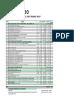 Presupuesto Adicional Paso Tancredo Neves