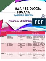ANATOMIA Y FISIOLOGIA HUMANA PLANIFICACION.pptx