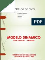 Ovo síntesis modelos Dinamico y Sitemico