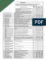 Anexo III Valores Unitarios a Costo Directo de Algunas Obras Complementarias e Instalaciones Fijas y Permanentes 2019