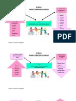 Peta Konsep Abk Modul 1