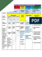 Proc Didacticos y Pedagogicos