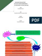 MAPA MENTAL COSTOS.pdf