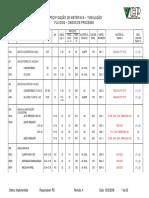 Especificação de Juntas -13 02 08 Rev 04