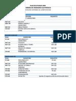 pensumsistemas.pdf