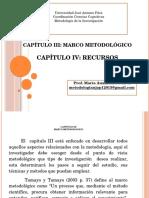 CAPÍTULO III METODOLOGÍA CAPIT IV RECURSOS.pptx