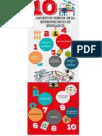 Infografía_Etica_de_la _Investigación