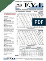 advantageFYI264.pdf