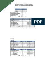 Plan de Estudios y Malla Curricular 2014