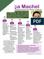 Graça Machel - Infográfico