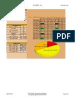 408046280-220031593-LTE-Handover-Parameters.xlsx