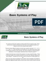 Basic Systems of Futsal Play