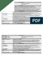 PLANEACIONES PROYECTO 1.docx