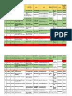 Punjab Yatra Schedule New