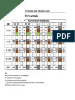 Pavement_Thickness_Chart2.pdf