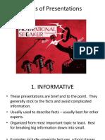 typesofpresentations.pdf