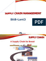 Session 1 Supply Chain Management
