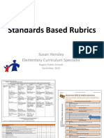 Standards Based Rubric s