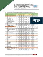 03 Format Standar Proses