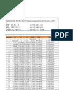 Miftahul Ulfa (1407113349) T- Kimia Si b - Tugas Metode Numerik