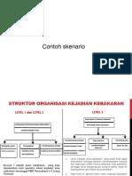 Contoh Pembuatan Skenario Keb-3.Pptx