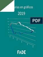 Asturias en Gráficos 2019