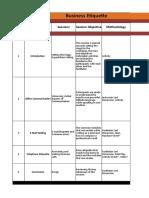 Business Etiquette - training plan
