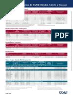en-US Product program Hx,Sx,Tx okt 2016_2PT.pdf