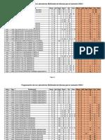 Distribución Profesor Calendarización Laboratorios 2020-1