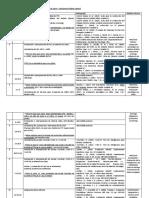 UBA Psicométricas Cronograma Prácticos Laboral