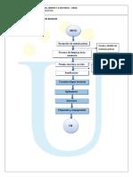 Plantilla_ Diagrama de Bloques