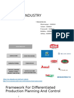 Challenges in Food Industry.pptx