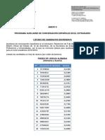 Anexo-II- reserva.pdf