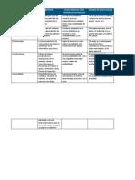 API 1 - Grupo y Liderazgo