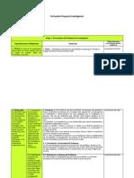 formulario proyecto