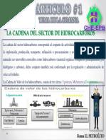 la cadena de hidrocarburos