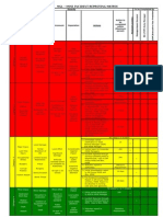 New Incident Reporting Matrix