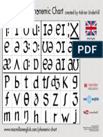 _uploadedFiles_wwwmacmillanenglishcom_Content_SiteSections_pronunciation_phonemic-charts_phonetic-chart-landscape-british-english.pdf