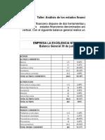 Ejemplo-Taller- Análisis de los estados financieros