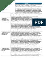 API 4 Principios de Derecho Laboral