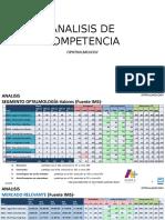 Anáisis Compentencia Ophthalmology Pl-18