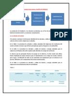 INVENTARIO de LA Planta Biodiesel